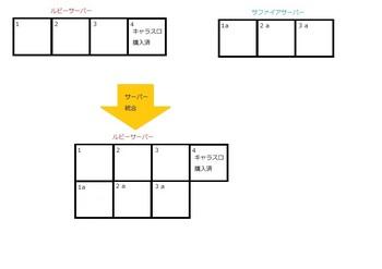 キャラスロ説明.jpg